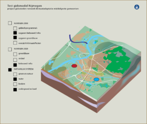 gidsstad Nijmegen pl6