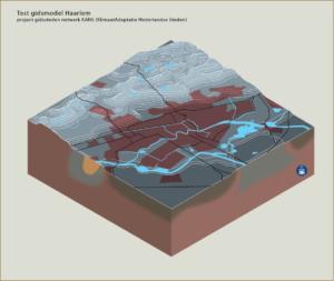 Bebouwing, water en ondergrond